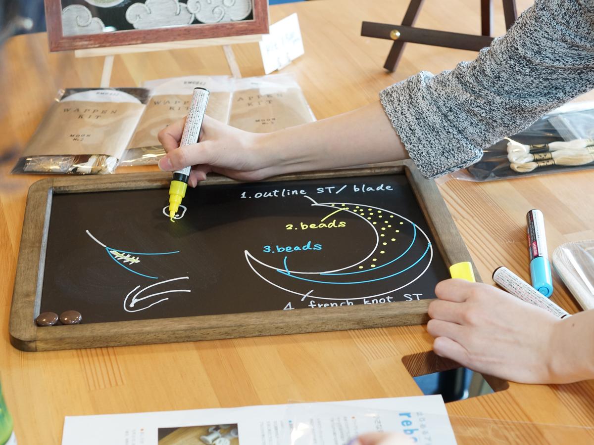 刺しゅうワークショップ 縫い方の図解